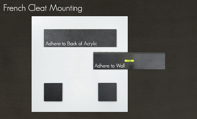 Matte Acrylic Photo - 6 - French Cleat mounting